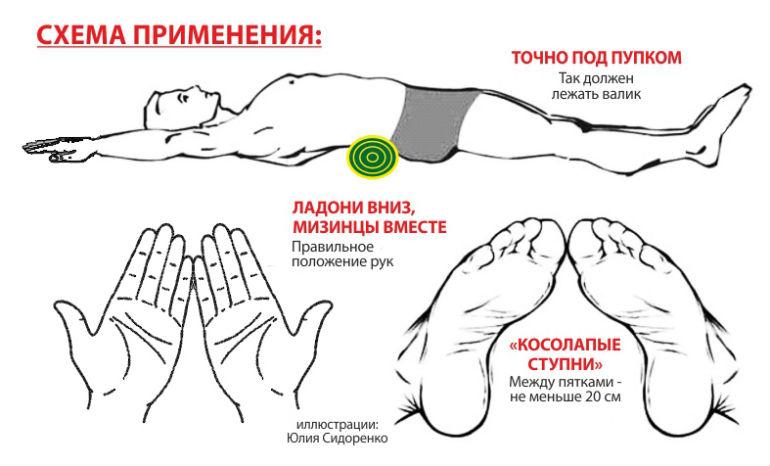 Как правильно лежать на валике из полотенца для позвоночника